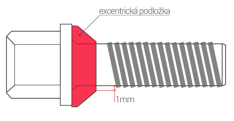 Plovoucí šrouby schéma